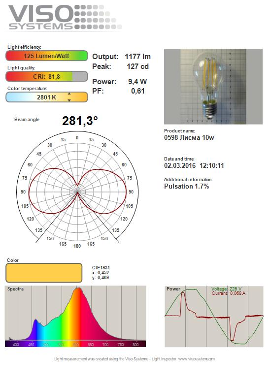 00598-lisma-sdf-9.png